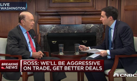US Will Be Aggressive On Trade – Videó lecke – Haladó