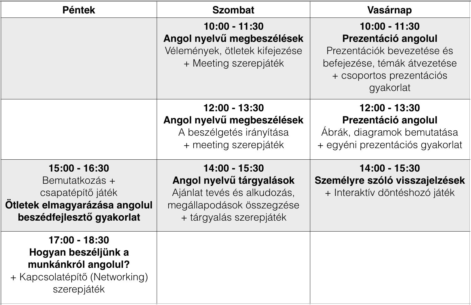 intenziv_uzleti_angol_tanfolyam_program