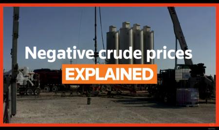 Negative crude oil prices explained – Videó lecke – Középhaladó és haladó