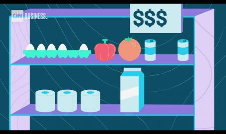 What is inflation? – Videó lecke – Középhaladó